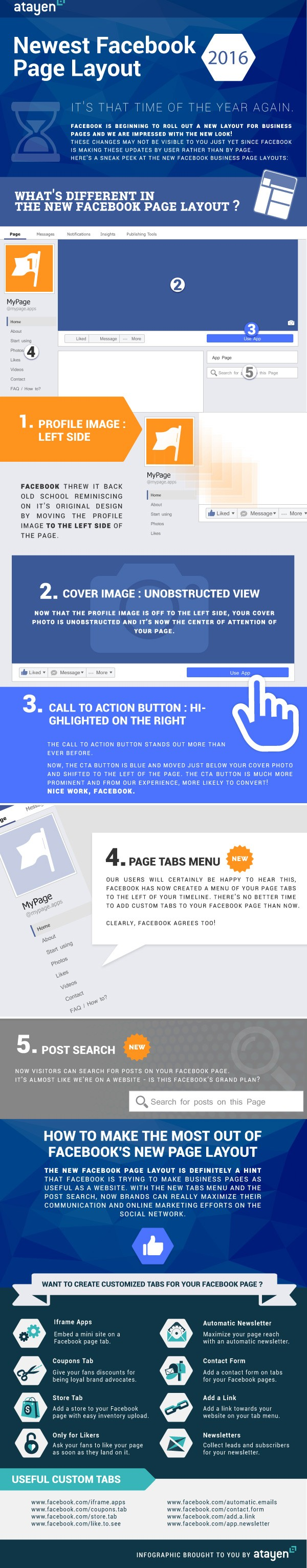[Infographic] A Look Inside The New Facebook Page Layout - An Infographic from IFRAME APPS