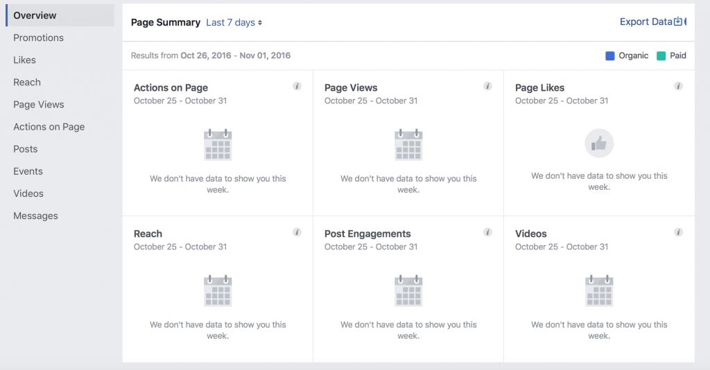 KPI on facebook page