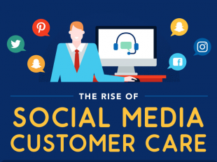 The rise of social media care